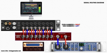 how to connect summing mixer box